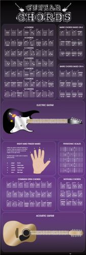 Guitar Chords by Door Posters