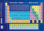 Periodic Table of Elements (Factually Correct) art print